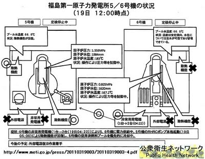 5u6u Are Fukushima Reactors 5 and 6 In Trouble Also?