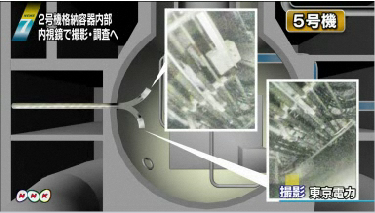 Tepco is planning to check inside of the reactor2 by endoscope on 1/19 3