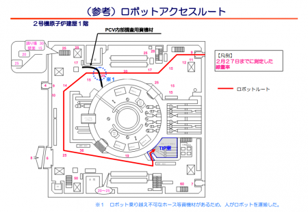 Tepco surveyed radiation level of reactor2 again [11 mSv/h]7