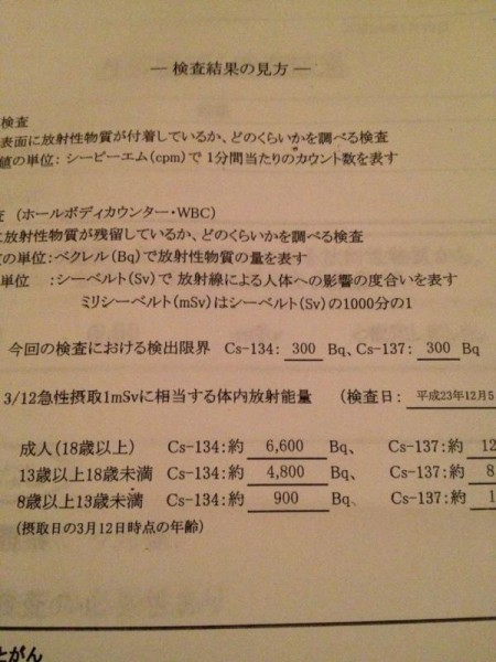 Detectable amount of WBC in Fukushima is 300 Bq/Kg3