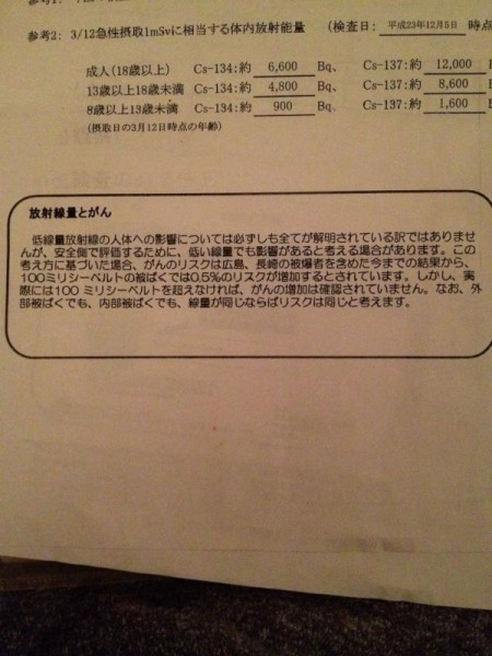 Detectable amount of WBC in Fukushima is 300 Bq/Kg2