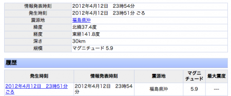 M6 Fukushima