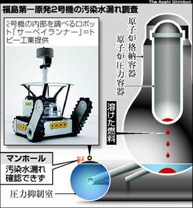 torus robot