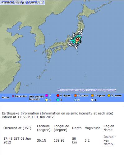 M5.2 hit Tokyo3
