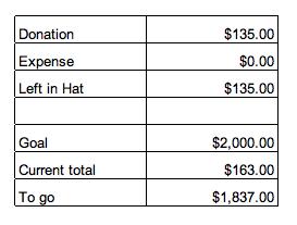 Settlement report 6/4/2012