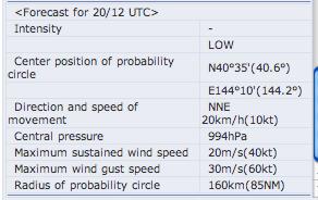 [Now] Typhoon 04 is hitting Fukushima 4
