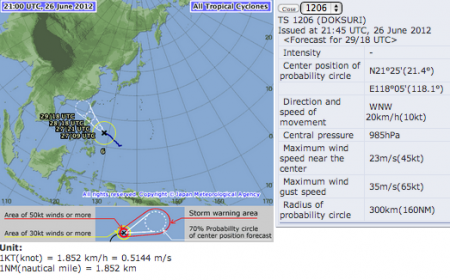 Typhoon06 generated offshore Philippines