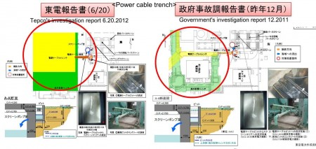 Tepco blotted out structural drawings of Fukushima plant in their in-house accident investigation report