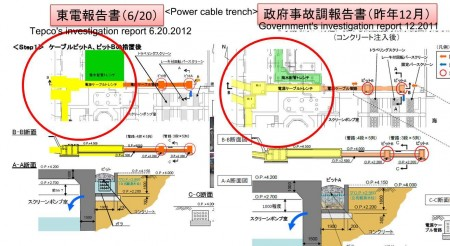 Tepco blotted out structural drawings of Fukushima plant in their in-house accident investigation report 3