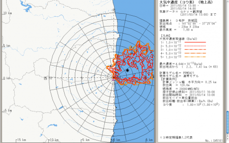 Fukushima prefecture saved SPEEDI data by their own USB since 1 hour before reactor3 exploded 2