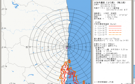 Fukushima prefecture saved SPEEDI data by their own USB since 1 hour before reactor3 exploded 3