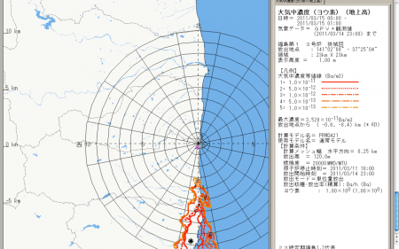 Fukushima prefecture saved SPEEDI data by their own USB since 1 hour before reactor3 exploded 4
