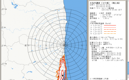Fukushima prefecture saved SPEEDI data by their own USB since 1 hour before reactor3 exploded 5