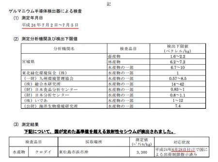 3,300 Bq/Kg from black seabream fished offshore Miyagi 4