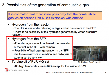 """[Reactor4] Tepco """"There was no hydrogen gas from SFP4"""""""