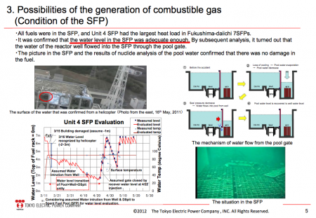 """[Reactor4] Tepco """"There was no hydrogen gas from SFP4"""" 2"""