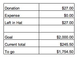 Settlement report 8/9/2012
