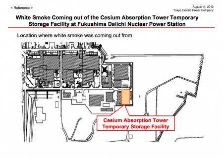 [Reactor4] Fire from the motor in cesium cesium absorbing tower