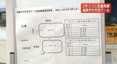 "Fukushima community pool reopened. ""0.79μSv/h"" ""I'm full of gratitude"" 2"
