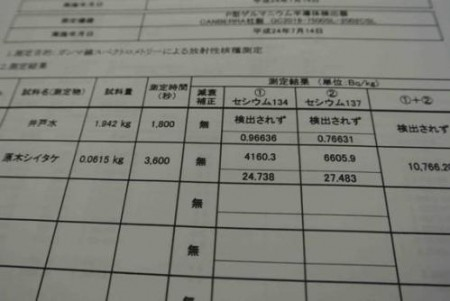 20,000 Bq/body from a man in Fukushima