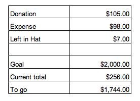 Settlement report 9/6~9/7/2012 2