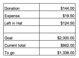 Settlement report 9/11 ~ 9/13/2012