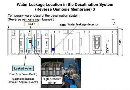 "Contaminated water leakage, ""βray dose was 1.33 mSv/h on its surface"" 4"