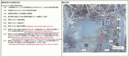 Videos of SFP in reactor3