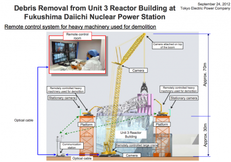 Tepco released reactor3 related information in English one day later than Japanese version 5