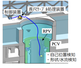 Tepco developing remote controlling robots, wall crawler, airship, RPV diver 5