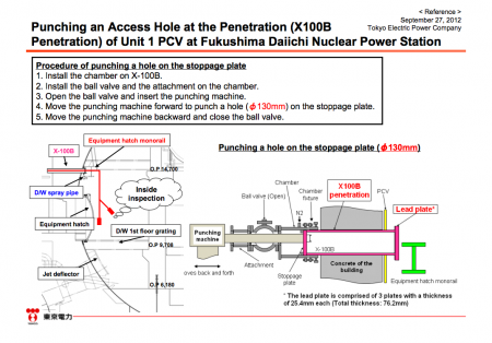 Tepco punched an access hole to PCV of reactor1