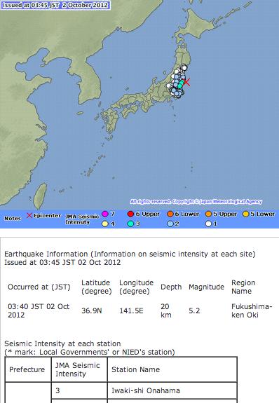 M5.2 offshore Fukushima