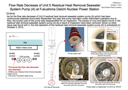 Heat removal seawater flow rate decreased in reactor5 too