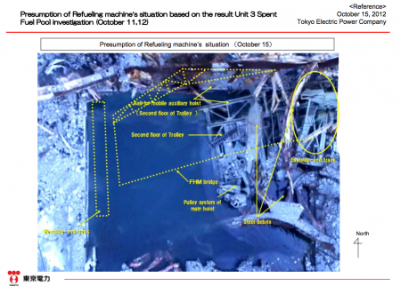 "Tepco investigated the inside of SFP3, ""Location of refueling machine, state of the fuel are still not known"" 2"