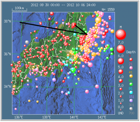 Shallow earthquakes are distributed south inland area of Fukushima plant