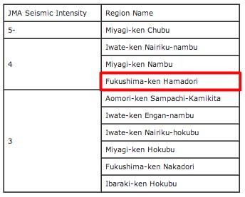 "M5.6 hit Miyagi, ""Scale 4 in the coastal area of Fukushima"" 2"