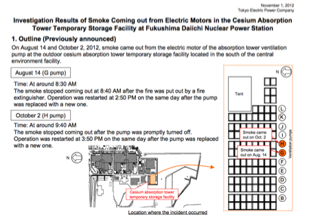 Investigation Results of Smoke Coming out from Electric Motors in the Cesium Absorption  Tower Temporary Storage Facility