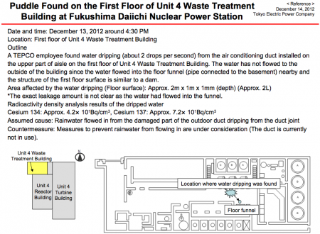 "Water leakage from air-conditioning duct of reactor4, Tepco""It's rain water, not from SFP"""