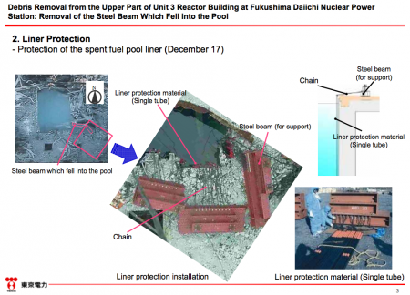 3 Mockup test of removing the steel beam that Tepco dropped into the SFP in reactor3