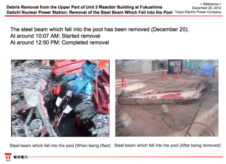 "Tepco removed the steel beam from SFP reactor3, ""3 months after they dropped it into the pool"""