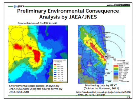 Environmental consequence analysis by JAEA is worse than monitoring data by MEXT