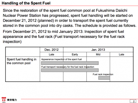 Tepco to start inspection of common spent fuel pool