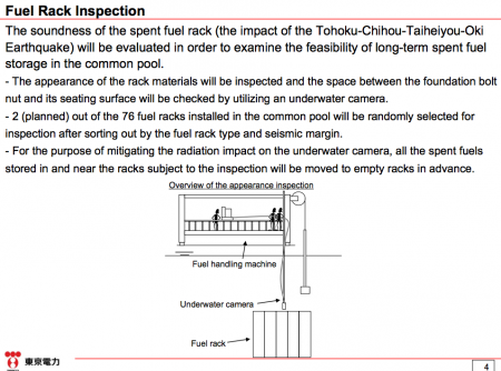 3 Tepco to start inspection of common spent fuel pool
