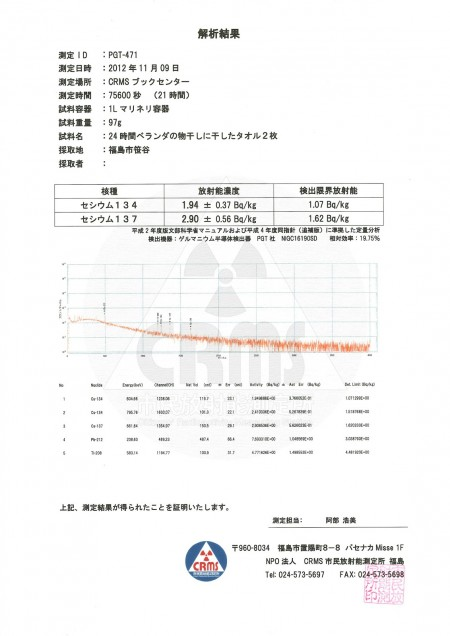 [CRMS] 4.84 Bq/Kg from towel hung on the second floor for 24 hours in Fukushima