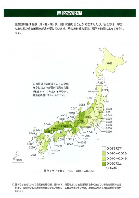 Radiation levels in Japan before 311