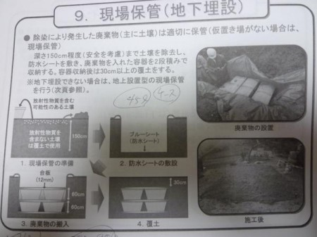 "[Express] ""Radioactive soil produced from decontamination is kept in the home garden"""