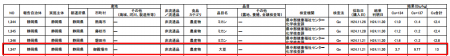 [Contaminated food] 13 Bq/Kg from soybeans produced in Shizuoka prefecture