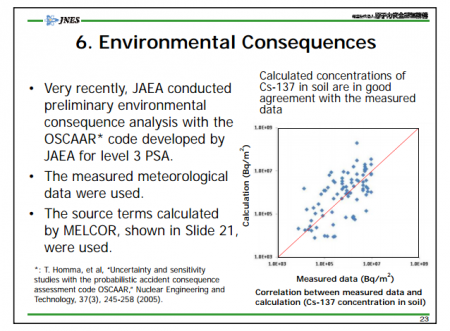 2 Environmental consequence analysis by JAEA is worse than monitoring data by MEXT
