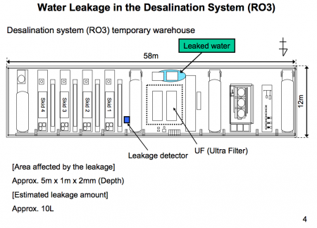 "5 Another water leakage from desalination system, ""2.0 mSv/h of atmospheric dose"""
