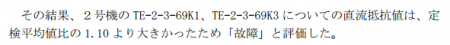 "Tepco labelled the 2 thermometers to have shown the increase of temperature as ""Broken"" for unidentified reason"
